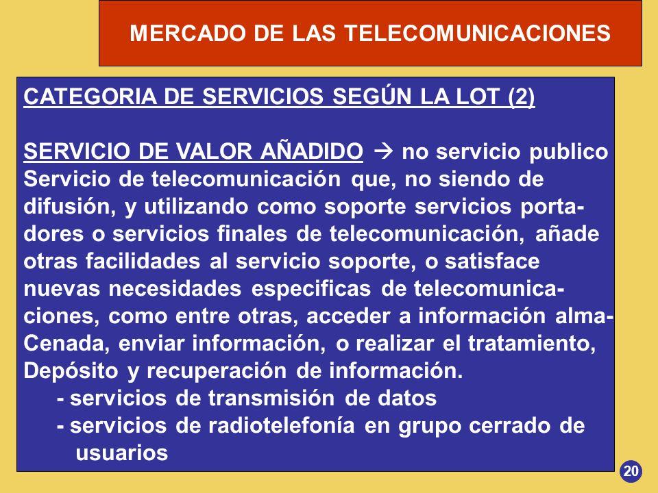 MERCADO DE LAS TELECOMUNICACIONES 20 CATEGORIA DE SERVICIOS SEGÚN LA LOT (2) SERVICIO DE VALOR AÑADIDO no servicio publico Servicio de telecomunicació