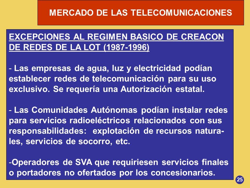MERCADO DE LAS TELECOMUNICACIONES 25 EXCEPCIONES AL REGIMEN BASICO DE CREACON DE REDES DE LA LOT (1987-1996) - Las empresas de agua, luz y electricida