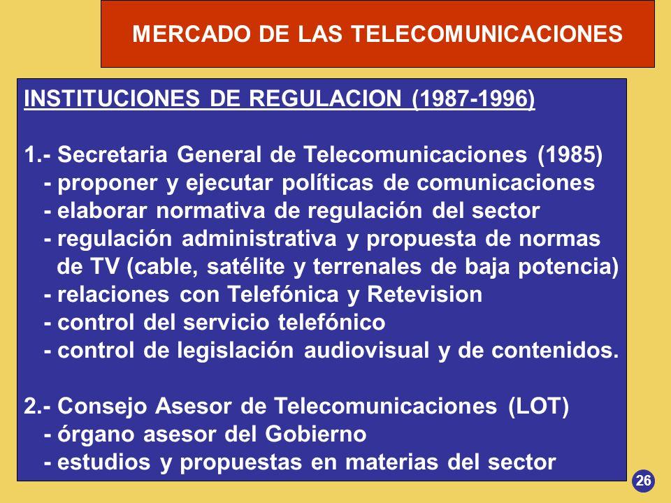 MERCADO DE LAS TELECOMUNICACIONES 26 INSTITUCIONES DE REGULACION (1987-1996) 1.- Secretaria General de Telecomunicaciones (1985) - proponer y ejecutar