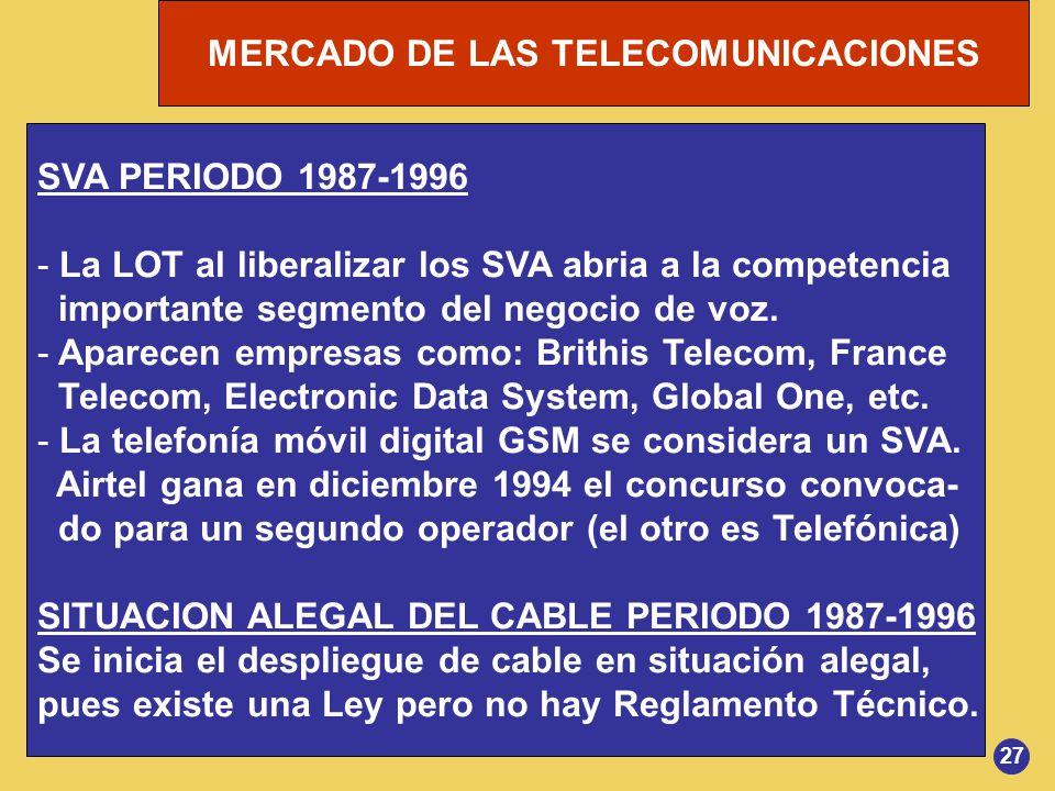 MERCADO DE LAS TELECOMUNICACIONES 27 SVA PERIODO 1987-1996 - La LOT al liberalizar los SVA abria a la competencia importante segmento del negocio de v