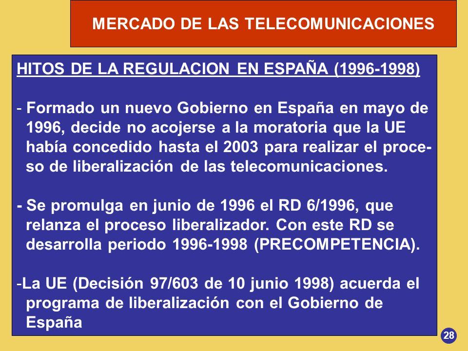 MERCADO DE LAS TELECOMUNICACIONES 28 HITOS DE LA REGULACION EN ESPAÑA (1996-1998) - Formado un nuevo Gobierno en España en mayo de 1996, decide no aco