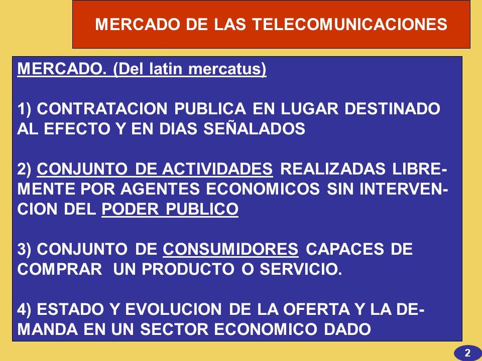 MERCADO DE LAS TELECOMUNICACIONES 2 MERCADO. (Del latin mercatus) 1) CONTRATACION PUBLICA EN LUGAR DESTINADO AL EFECTO Y EN DIAS SEÑALADOS 2) CONJUNTO