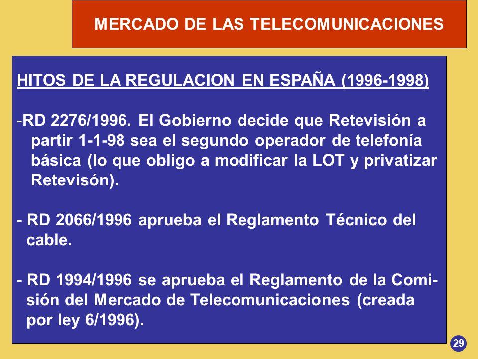 MERCADO DE LAS TELECOMUNICACIONES 29 HITOS DE LA REGULACION EN ESPAÑA (1996-1998) -RD 2276/1996. El Gobierno decide que Retevisión a partir 1-1-98 sea