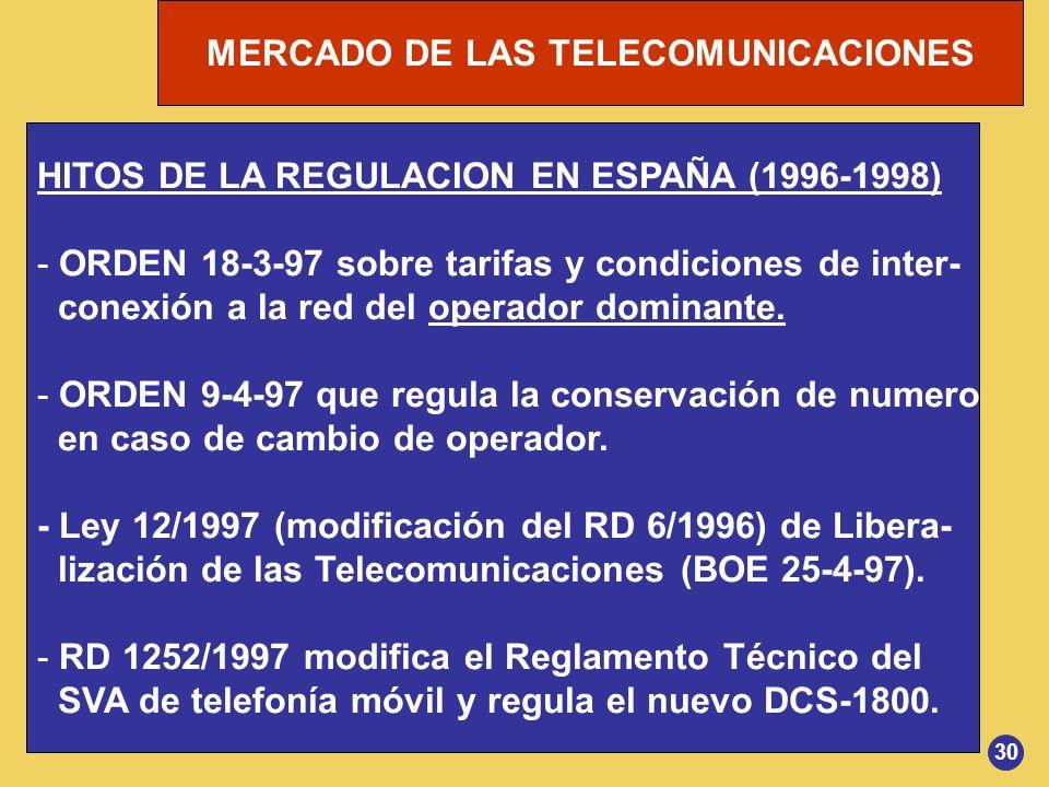 MERCADO DE LAS TELECOMUNICACIONES 30 HITOS DE LA REGULACION EN ESPAÑA (1996-1998) - ORDEN 18-3-97 sobre tarifas y condiciones de inter- conexión a la