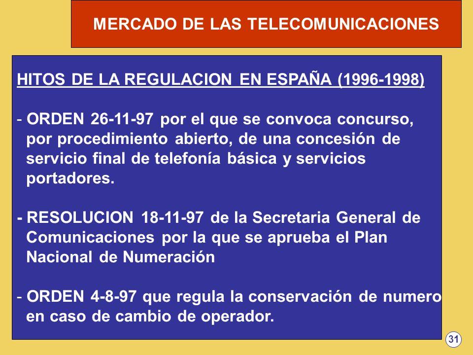 MERCADO DE LAS TELECOMUNICACIONES 31 HITOS DE LA REGULACION EN ESPAÑA (1996-1998) - ORDEN 26-11-97 por el que se convoca concurso, por procedimiento a