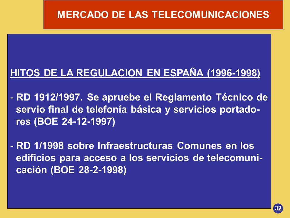 MERCADO DE LAS TELECOMUNICACIONES 32 HITOS DE LA REGULACION EN ESPAÑA (1996-1998) - RD 1912/1997. Se apruebe el Reglamento Técnico de servio final de