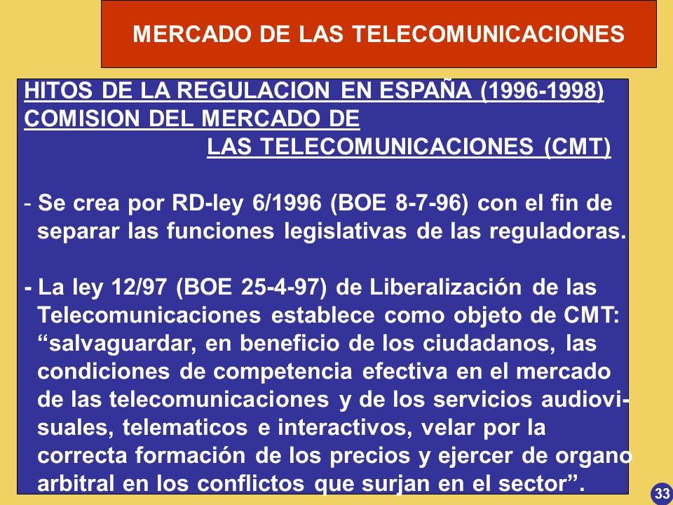 MERCADO DE LAS TELECOMUNICACIONES 33 HITOS DE LA REGULACION EN ESPAÑA (1996-1998) COMISION DEL MERCADO DE LAS TELECOMUNICACIONES (CMT) - Se crea por R
