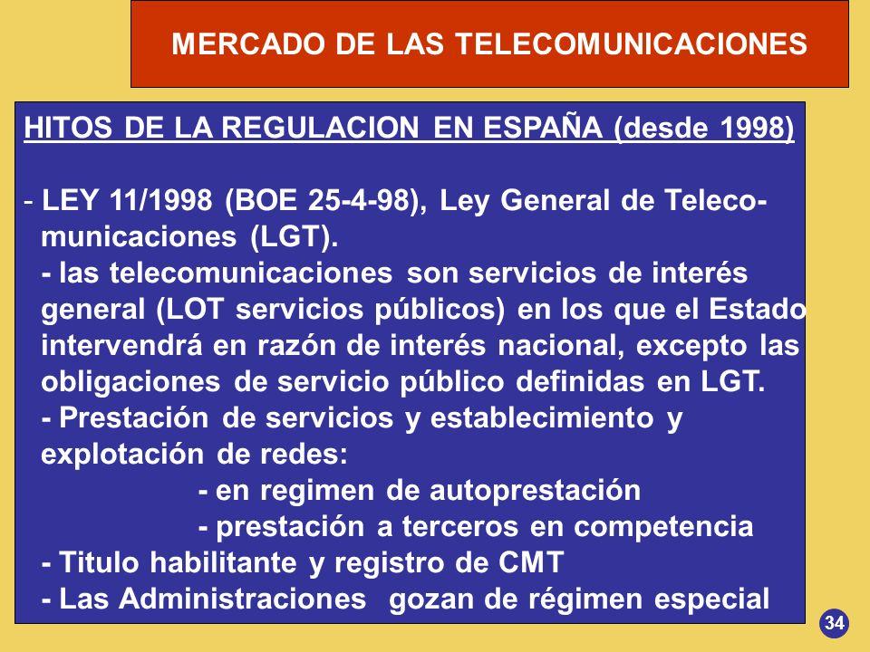 MERCADO DE LAS TELECOMUNICACIONES HITOS DE LA REGULACION EN ESPAÑA (desde 1998) - LEY 11/1998 (BOE 25-4-98), Ley General de Teleco- municaciones (LGT)
