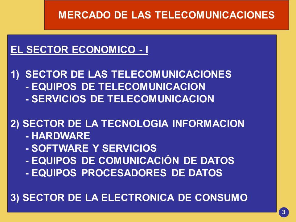 MERCADO DE LAS TELECOMUNICACIONES 3 EL SECTOR ECONOMICO - I 1)SECTOR DE LAS TELECOMUNICACIONES - EQUIPOS DE TELECOMUNICACION - SERVICIOS DE TELECOMUNI