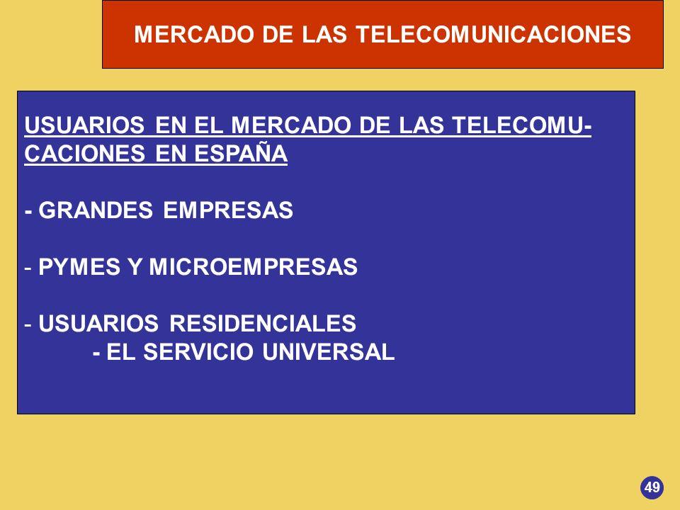 MERCADO DE LAS TELECOMUNICACIONES USUARIOS EN EL MERCADO DE LAS TELECOMU- CACIONES EN ESPAÑA - GRANDES EMPRESAS - PYMES Y MICROEMPRESAS - USUARIOS RES