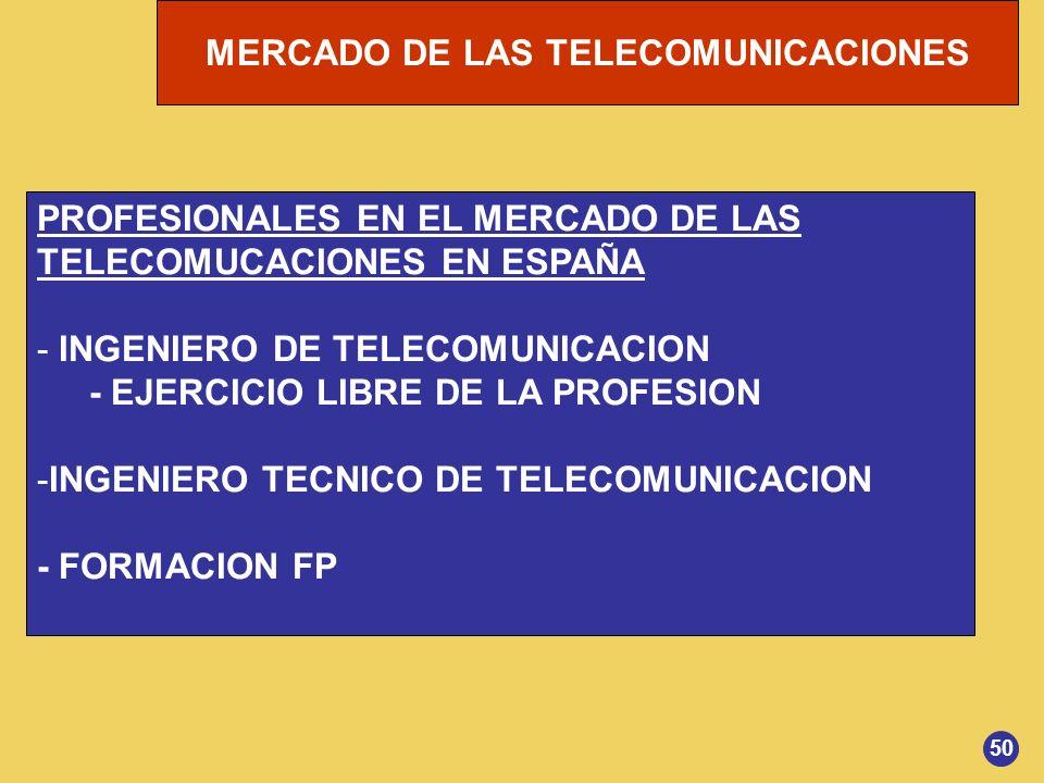 MERCADO DE LAS TELECOMUNICACIONES PROFESIONALES EN EL MERCADO DE LAS TELECOMUCACIONES EN ESPAÑA - INGENIERO DE TELECOMUNICACION - EJERCICIO LIBRE DE L