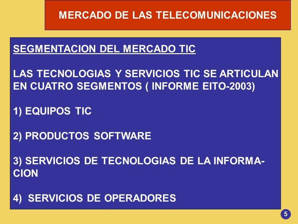 MERCADO DE LAS TELECOMUNICACIONES 5 SEGMENTACION DEL MERCADO TIC LAS TECNOLOGIAS Y SERVICIOS TIC SE ARTICULAN EN CUATRO SEGMENTOS ( INFORME EITO-2003)