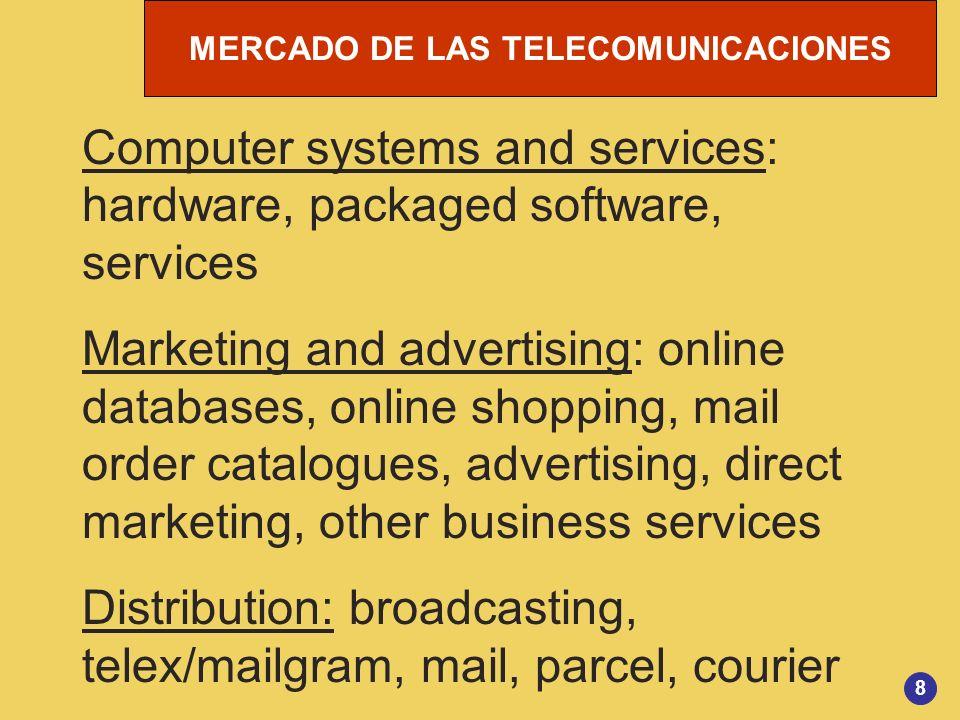 MERCADO DE LAS TELECOMUNICACIONES 9 Telecommunications: voice network services, data network services, customer premise equipment, service providing equipment, installation and maintenance TERMINO REFERIDO A DIAPOSITIVA Nº 6