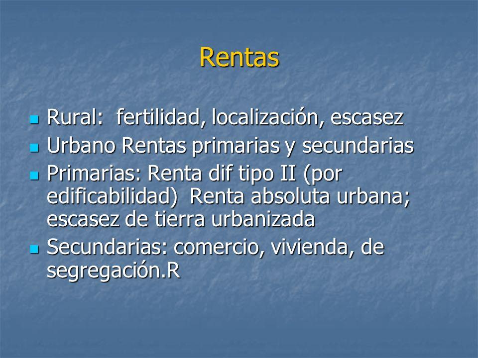 Rentas Rural: fertilidad, localización, escasez Rural: fertilidad, localización, escasez Urbano Rentas primarias y secundarias Urbano Rentas primarias