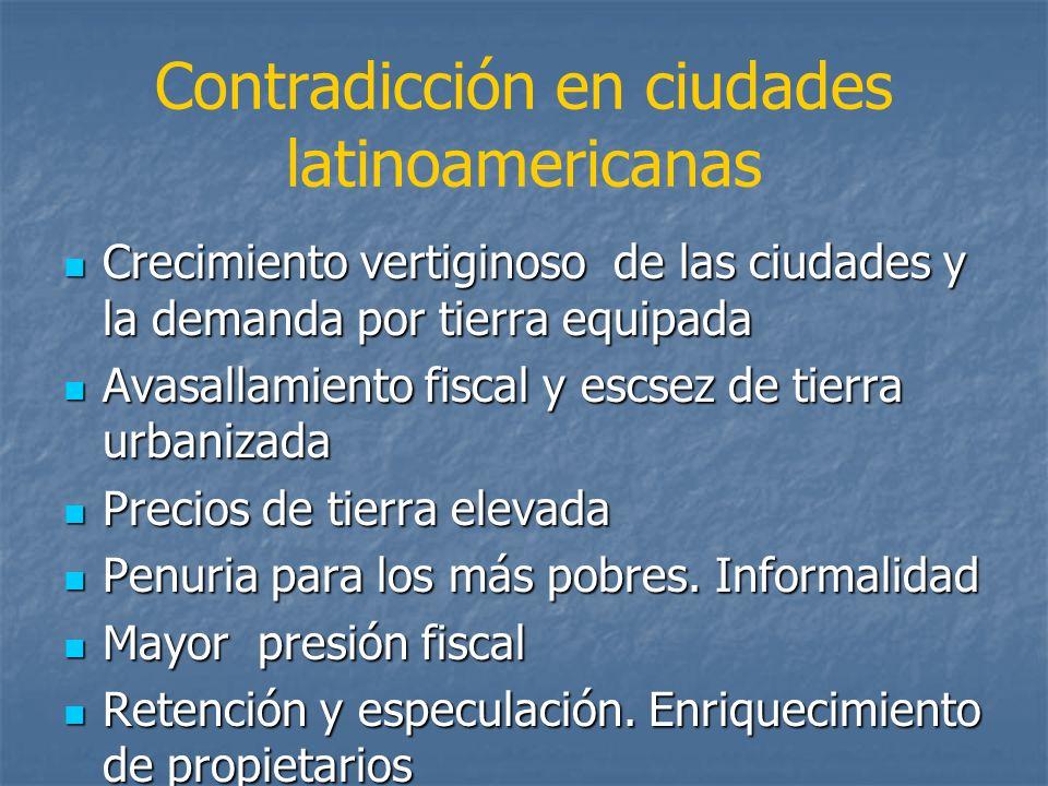 Contradicción en ciudades latinoamericanas Crecimiento vertiginoso de las ciudades y la demanda por tierra equipada Crecimiento vertiginoso de las ciu