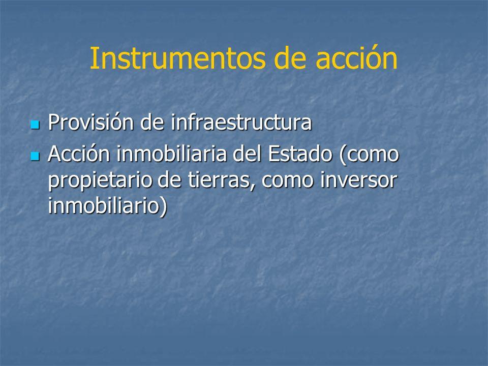 Instrumentos de acción Provisión de infraestructura Provisión de infraestructura Acción inmobiliaria del Estado (como propietario de tierras, como inv