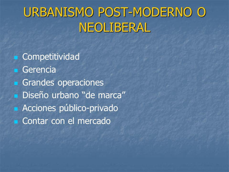URBANISMO POST-MODERNO O NEOLIBERAL Competitividad Gerencia Grandes operaciones Diseño urbano de marca Acciones público-privado Contar con el mercado