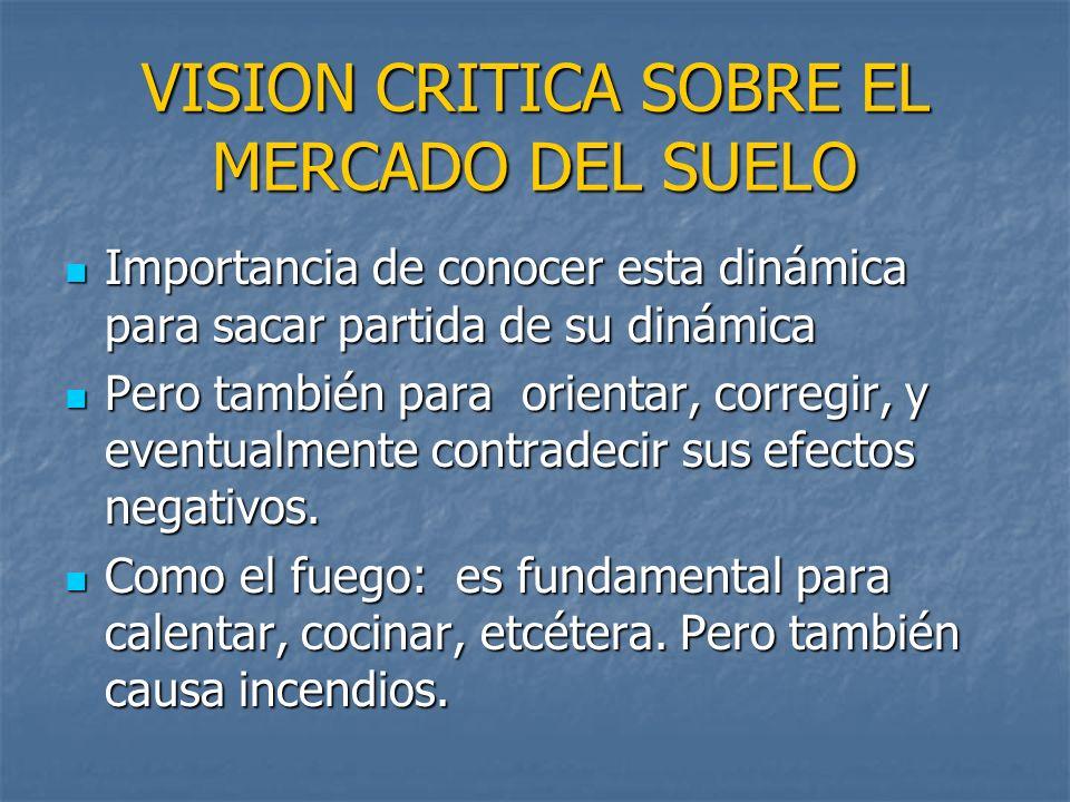 VISION CRITICA SOBRE EL MERCADO DEL SUELO Importancia de conocer esta dinámica para sacar partida de su dinámica Importancia de conocer esta dinámica
