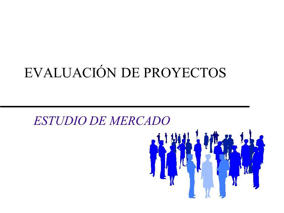 EVALUACIÓN DE PROYECTOS ESTUDIO DE MERCADO