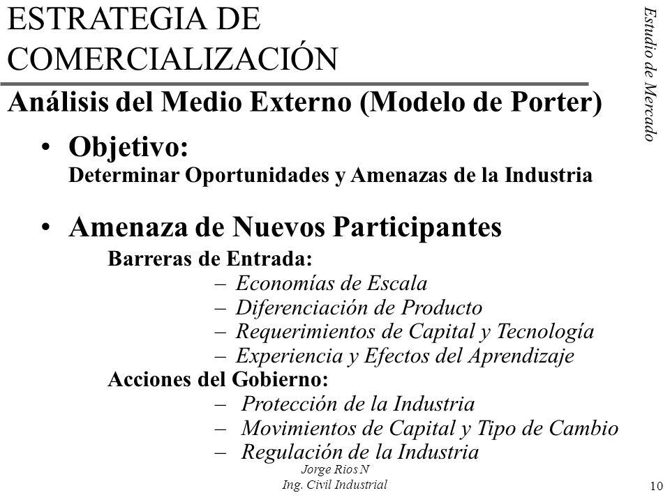 Estudio de Mercado 10 Jorge Rios N Ing. Civil Industrial Objetivo: Determinar Oportunidades y Amenazas de la Industria Amenaza de Nuevos Participantes