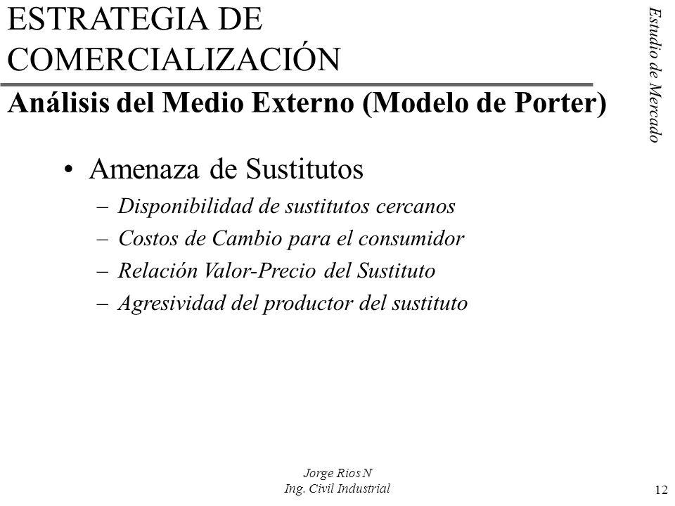 Estudio de Mercado 12 Jorge Rios N Ing. Civil Industrial Amenaza de Sustitutos –Disponibilidad de sustitutos cercanos –Costos de Cambio para el consum