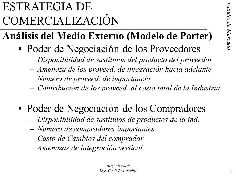 Estudio de Mercado 13 Jorge Rios N Ing. Civil Industrial Poder de Negociación de los Proveedores –Disponibilidad de sustitutos del producto del provee
