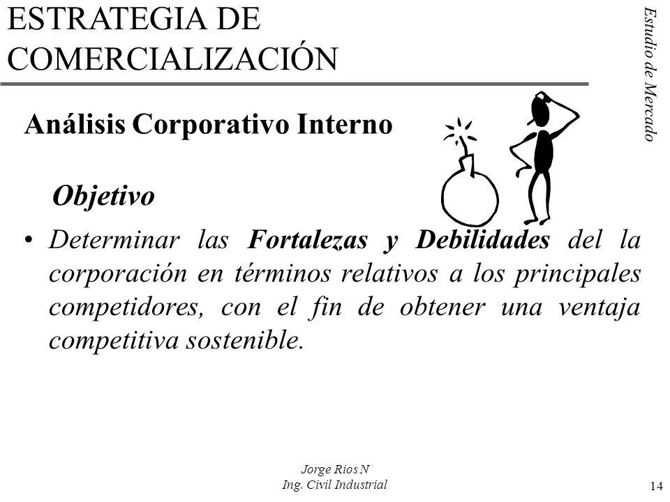 Estudio de Mercado 14 Jorge Rios N Ing. Civil Industrial Análisis Corporativo Interno Determinar las Fortalezas y Debilidades del la corporación en té
