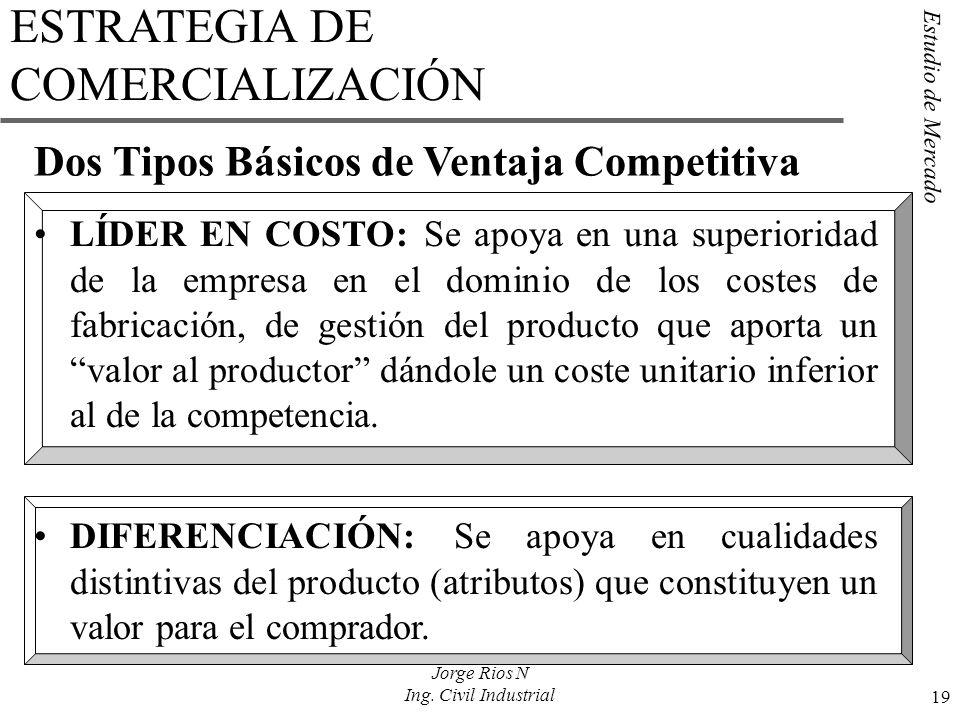 Estudio de Mercado 19 Jorge Rios N Ing. Civil Industrial Dos Tipos Básicos de Ventaja Competitiva LÍDER EN COSTO: Se apoya en una superioridad de la e