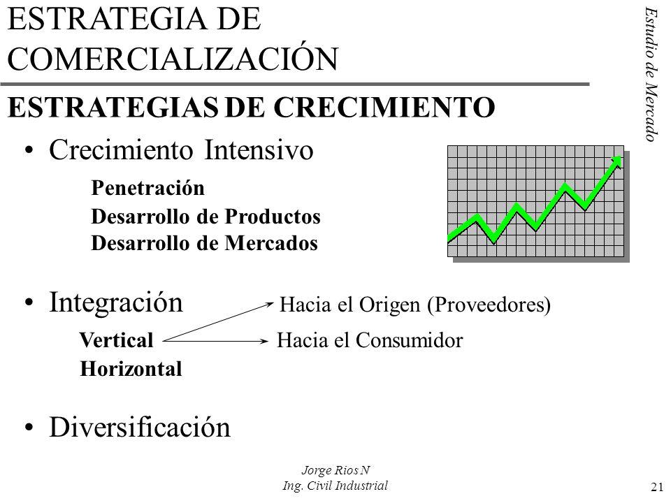Estudio de Mercado 21 Jorge Rios N Ing. Civil Industrial ESTRATEGIAS DE CRECIMIENTO Crecimiento Intensivo Penetración Desarrollo de Productos Desarrol
