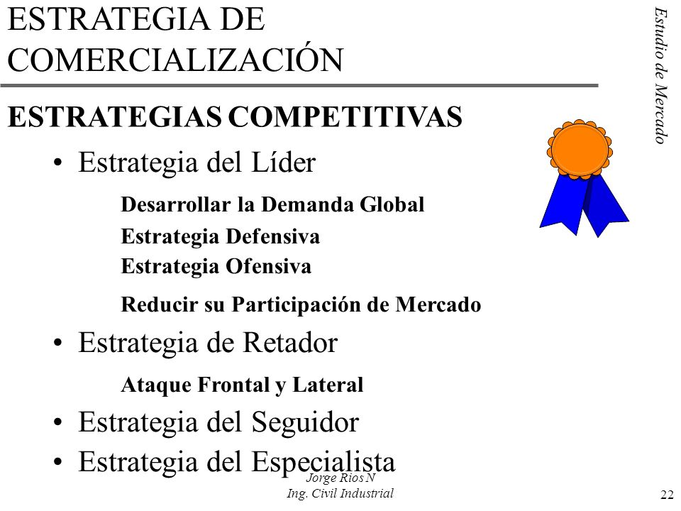 Estudio de Mercado 22 Jorge Rios N Ing. Civil Industrial ESTRATEGIAS COMPETITIVAS Estrategia del Líder Desarrollar la Demanda Global Estrategia Defens