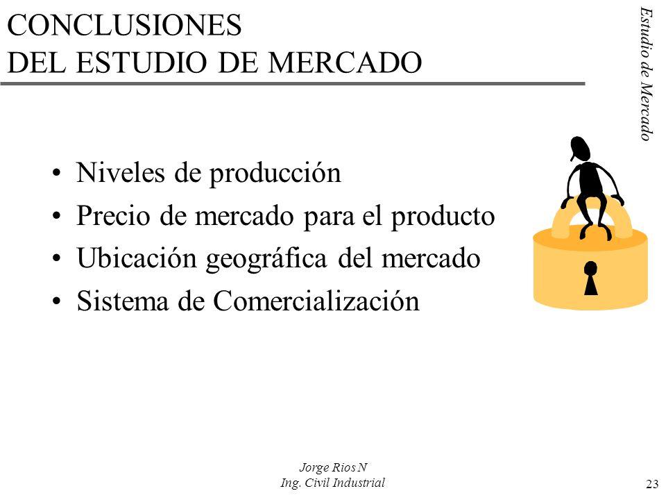 Estudio de Mercado 23 Jorge Rios N Ing. Civil Industrial CONCLUSIONES DEL ESTUDIO DE MERCADO Niveles de producción Precio de mercado para el producto