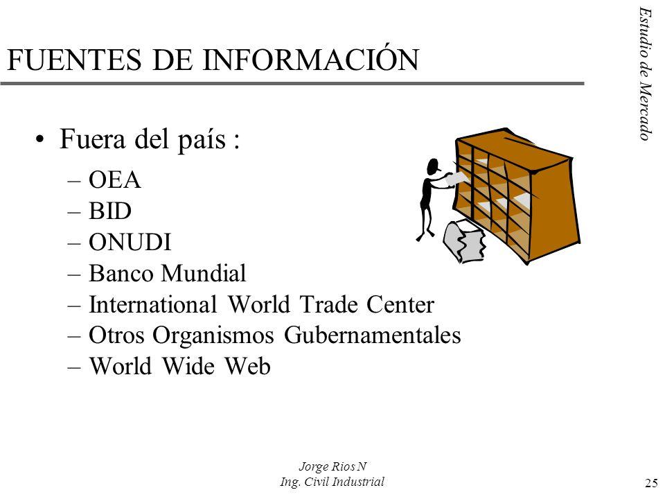 Estudio de Mercado 25 Jorge Rios N Ing. Civil Industrial FUENTES DE INFORMACIÓN Fuera del país : –OEA –BID –ONUDI –Banco Mundial –International World