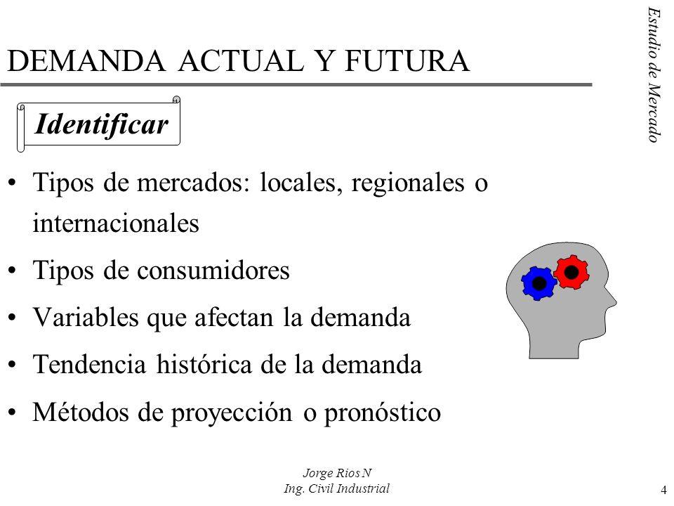 Estudio de Mercado 4 Jorge Rios N Ing. Civil Industrial DEMANDA ACTUAL Y FUTURA Tipos de mercados: locales, regionales o internacionales Tipos de cons