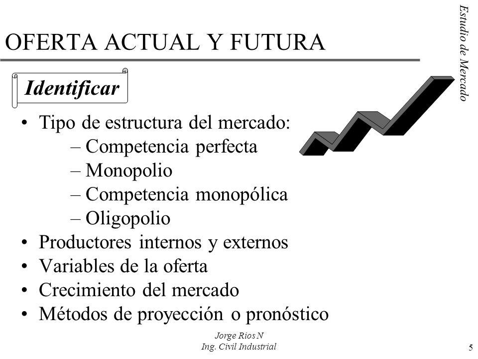 Estudio de Mercado 5 Jorge Rios N Ing. Civil Industrial OFERTA ACTUAL Y FUTURA Tipo de estructura del mercado: –Competencia perfecta –Monopolio –Compe