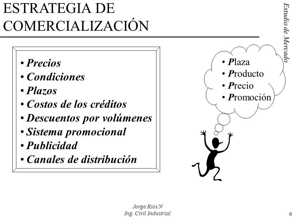 Estudio de Mercado 6 Jorge Rios N Ing. Civil Industrial ESTRATEGIA DE COMERCIALIZACIÓN Plaza Producto Precio Promoción Precios Condiciones Plazos Cost