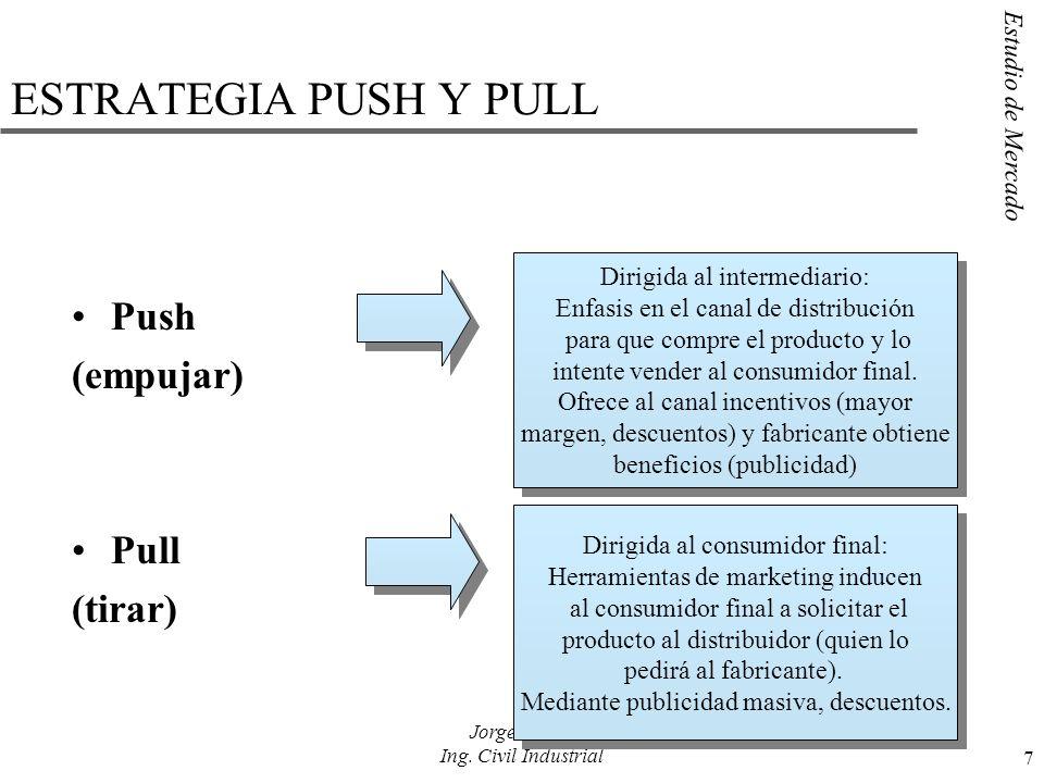 Estudio de Mercado 7 Jorge Rios N Ing. Civil Industrial ESTRATEGIA PUSH Y PULL Push (empujar) Pull (tirar) Dirigida al intermediario: Enfasis en el ca