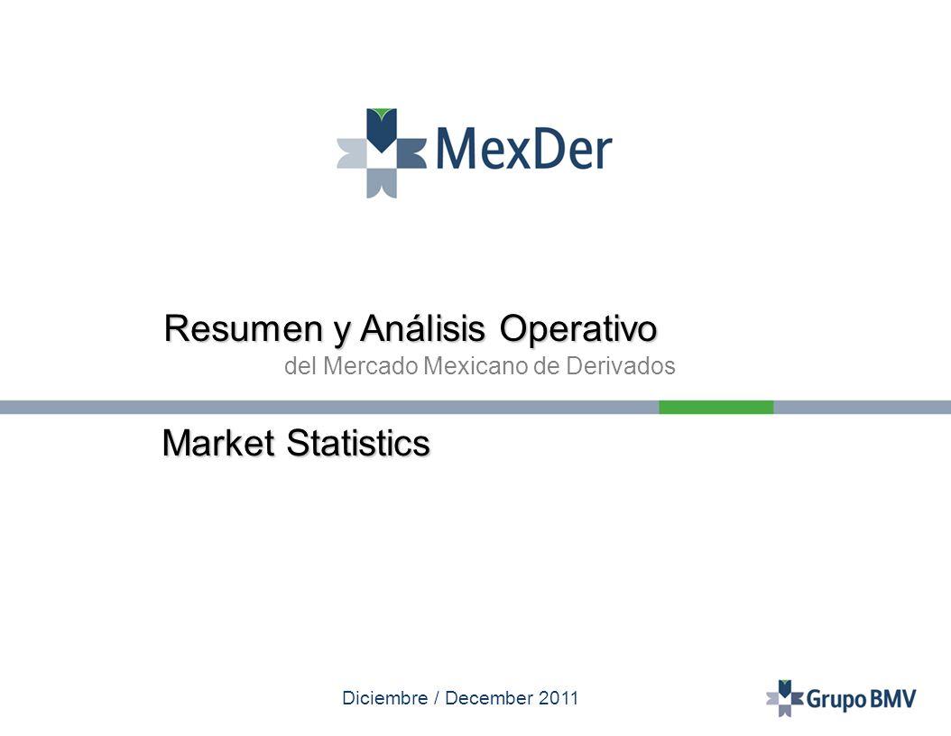 Diciembre / December 2011 Resumen y Análisis Operativo del Mercado Mexicano de Derivados Market Statistics