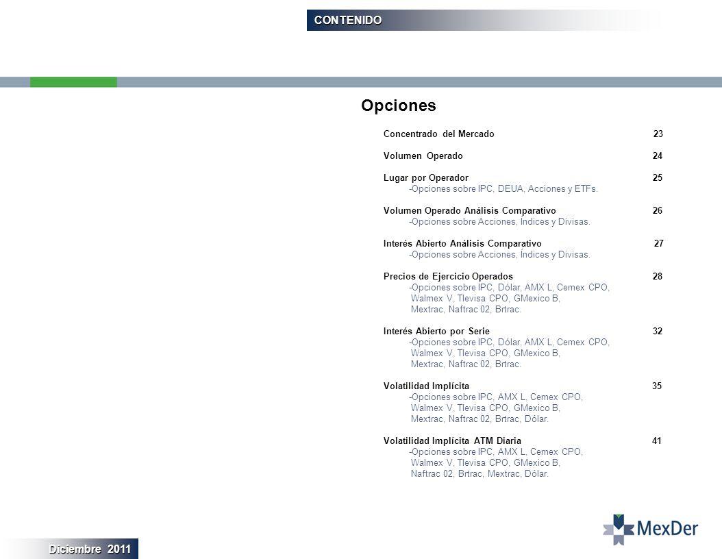 25 LUGAR POR OPERADOR según volumen negociado / PLACEMENT TABLES Opciones Financieras / Financial Options Únicamente se muestra el volumen global por ser un mercado anónimo / As an anonymous market, only global volume is shown.
