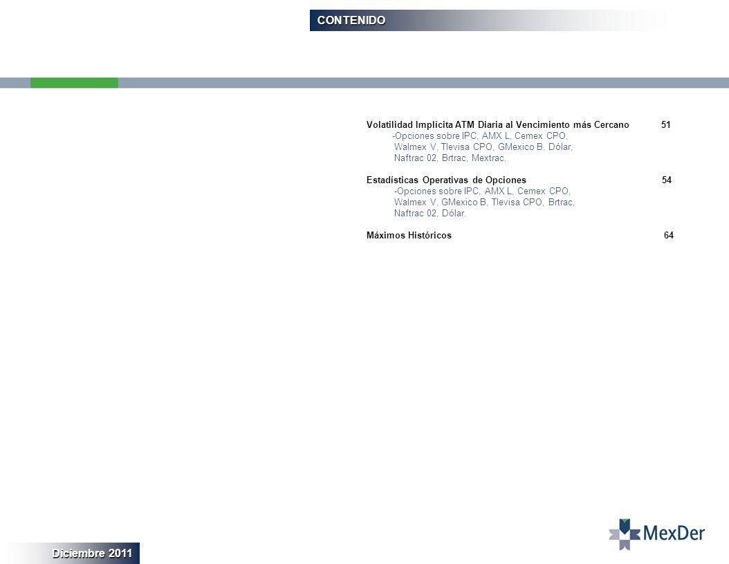CONTENIDO Diciembre 2011 Volatilidad Implícita ATM Diaria al Vencimiento más Cercano 51 -Opciones sobre IPC, AMX L, Cemex CPO, Walmex V, Tlevisa CPO, GMexico B, Dólar, Naftrac 02, Brtrac, Mextrac.