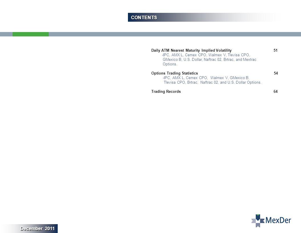 59 ESTADÍSTICAS OPERATIVAS DE OPCIONES / OPTIONS TRADING STATISTICS Opciones GMEXICO B / GMEXICO B INDIVIDUAL EQUITY OPTIONS