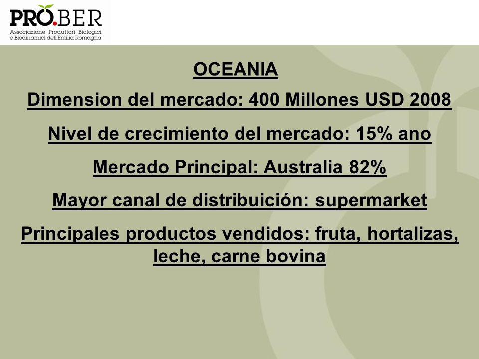 OCEANIA Dimension del mercado: 400 Millones USD 2008 Nivel de crecimiento del mercado: 15% ano Mercado Principal: Australia 82% Mayor canal de distrib