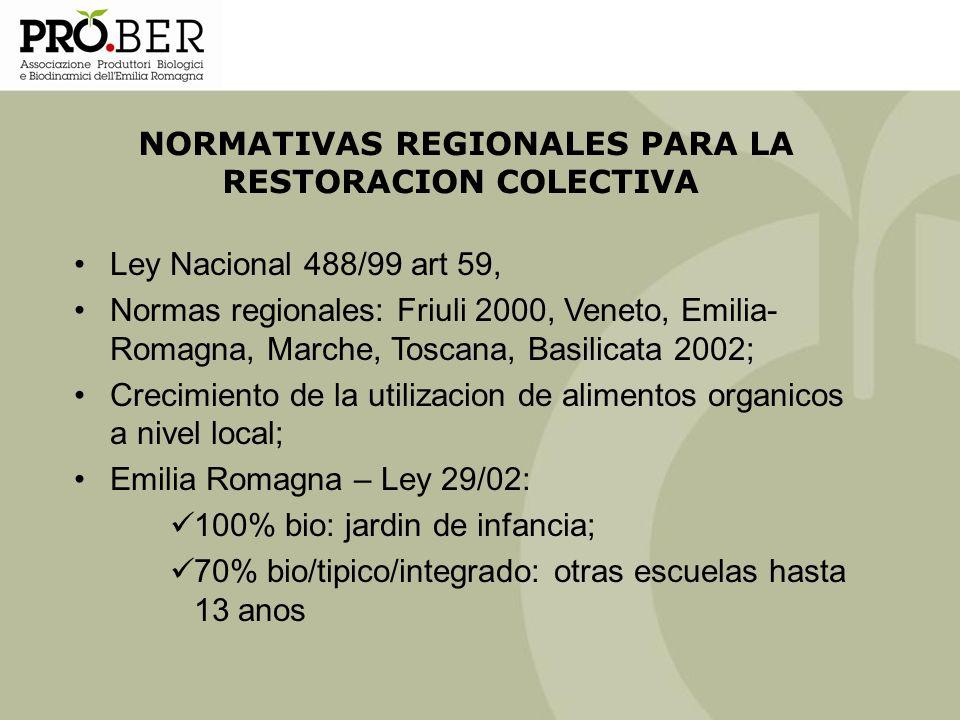 NORMATIVAS REGIONALES PARA LA RESTORACION COLECTIVA Ley Nacional 488/99 art 59, Normas regionales: Friuli 2000, Veneto, Emilia- Romagna, Marche, Tosca