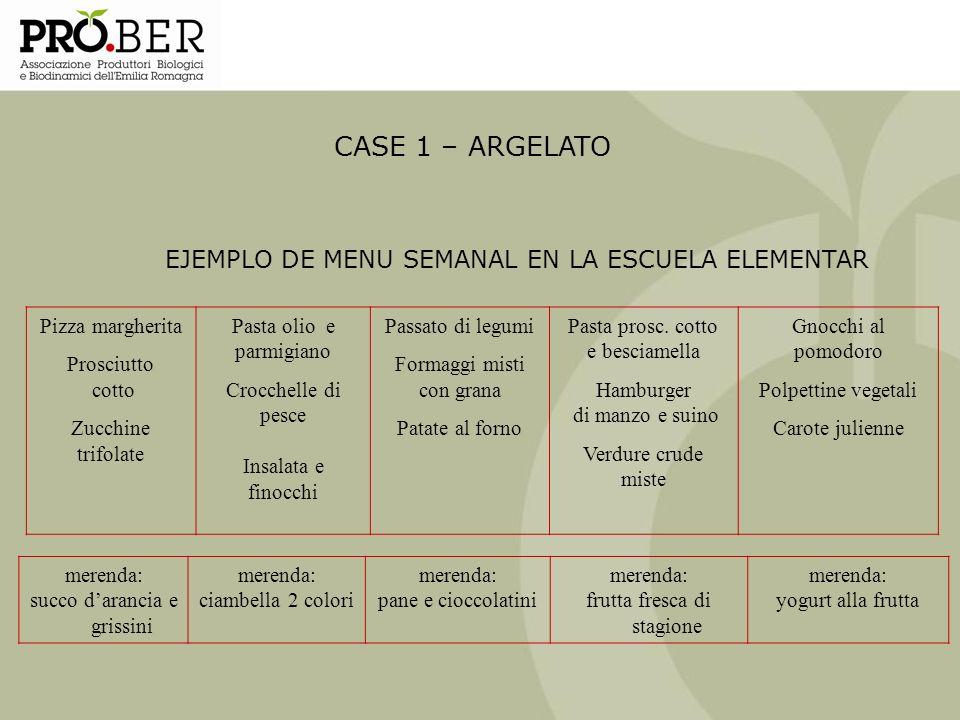 CASE 1 – ARGELATO EJEMPLO DE MENU SEMANAL EN LA ESCUELA ELEMENTAR Pizza margherita Prosciutto cotto Zucchine trifolate Pasta olio e parmigiano Crocche