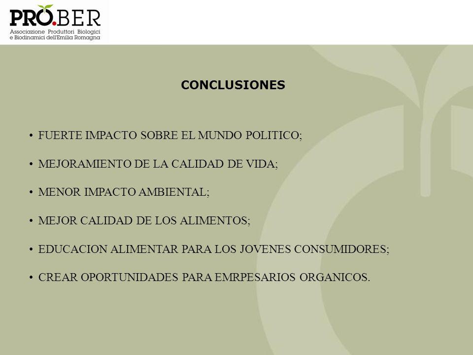 CONCLUSIONES FUERTE IMPACTO SOBRE EL MUNDO POLITICO; MEJORAMIENTO DE LA CALIDAD DE VIDA; MENOR IMPACTO AMBIENTAL; MEJOR CALIDAD DE LOS ALIMENTOS; EDUC