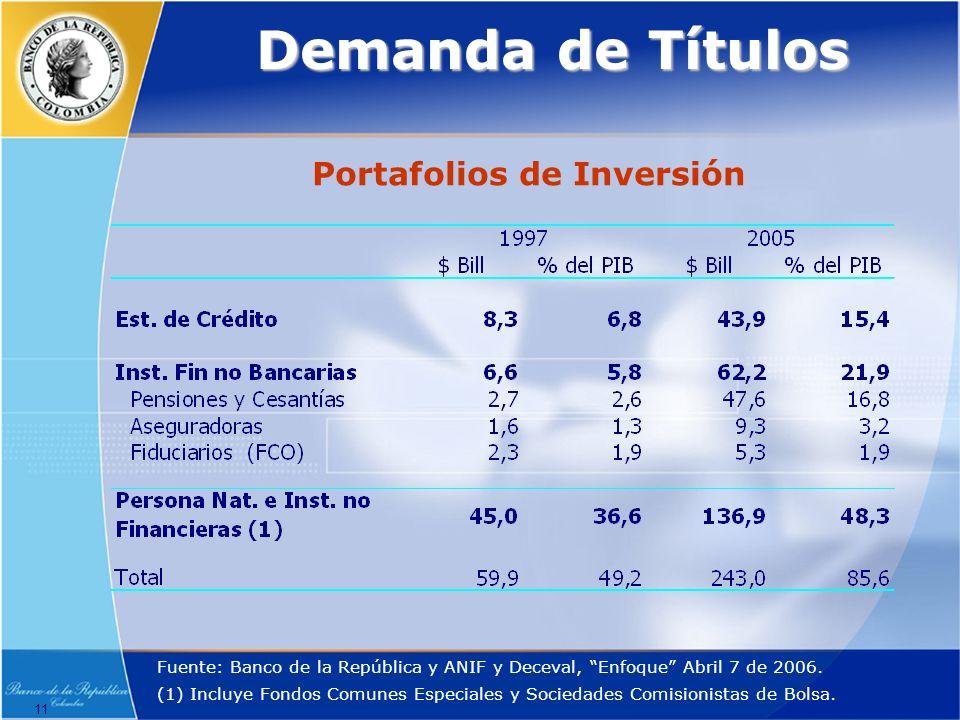 11 Demanda de Títulos Fuente: Banco de la República y ANIF y Deceval, Enfoque Abril 7 de 2006.
