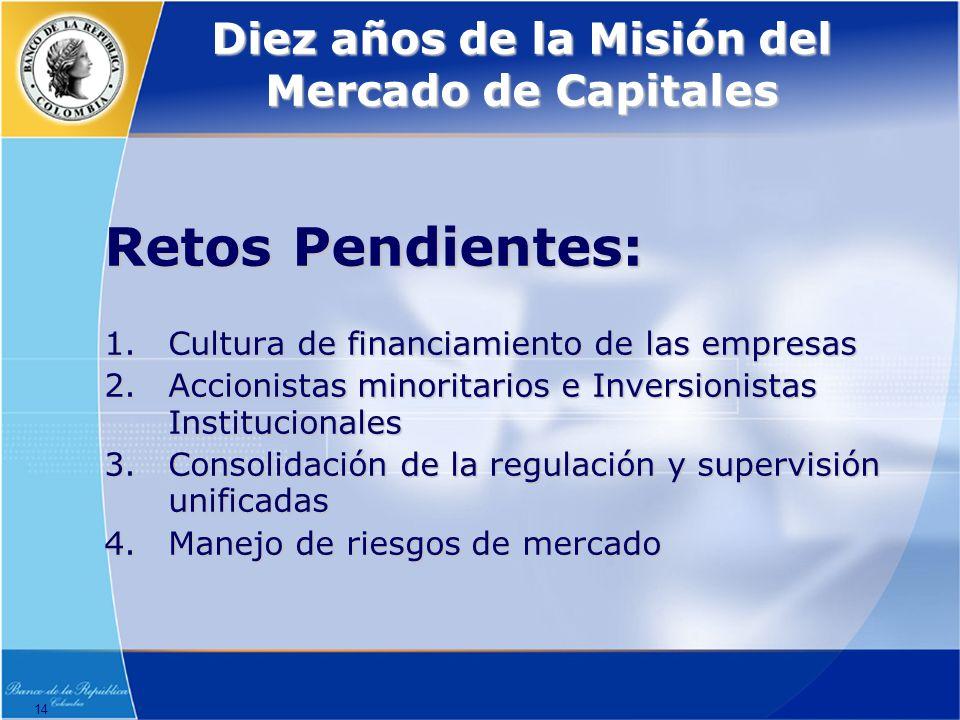 14 Diez años de la Misión del Mercado de Capitales Retos Pendientes: 1.Cultura de financiamiento de las empresas 2.Accionistas minoritarios e Inversionistas Institucionales 3.Consolidación de la regulación y supervisión unificadas 4.Manejo de riesgos de mercado