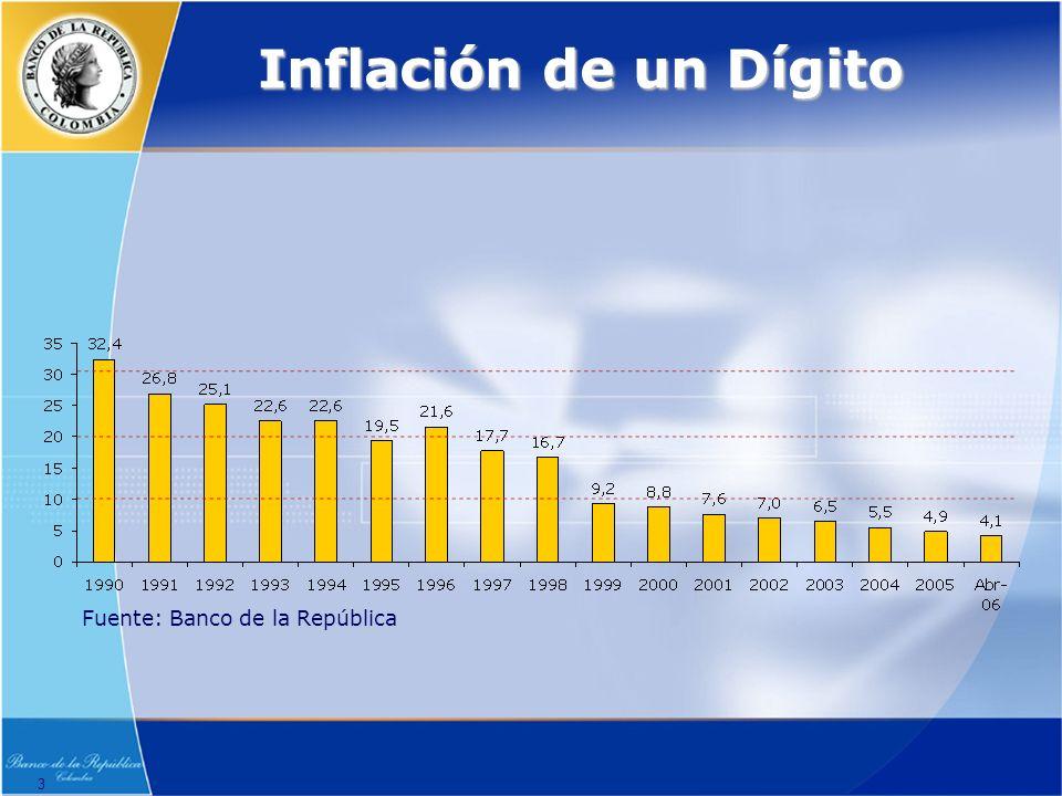 3 Inflación de un Dígito Fuente: Banco de la República