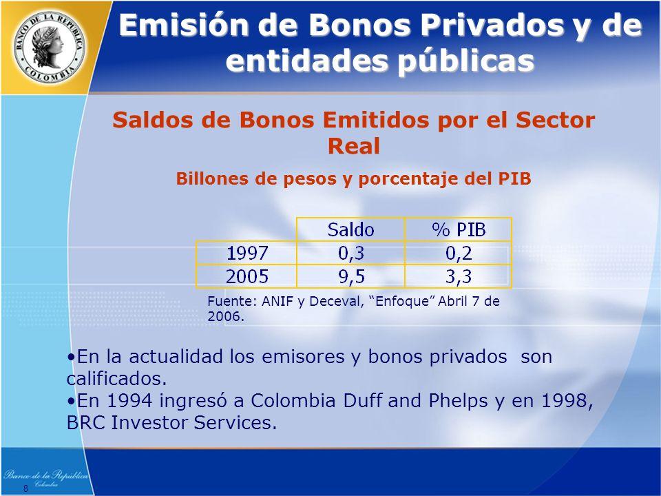 8 Emisión de Bonos Privados y de entidades públicas En la actualidad los emisores y bonos privados son calificados.