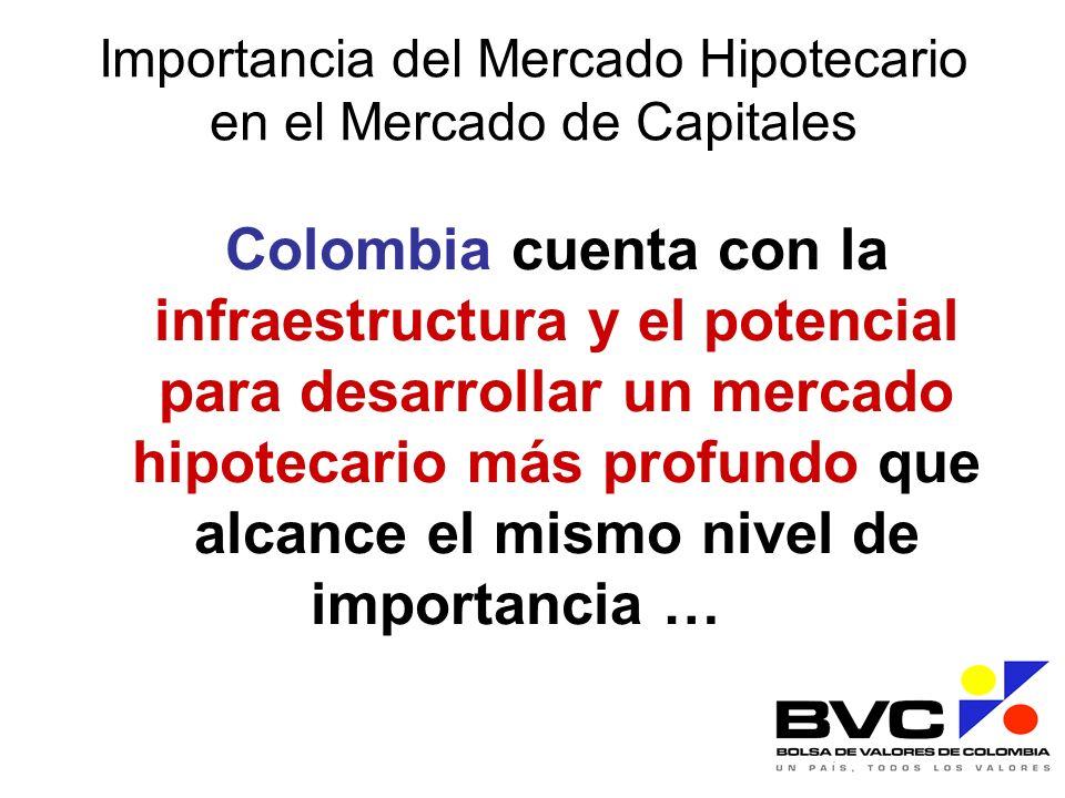 Colombia cuenta con la infraestructura y el potencial para desarrollar un mercado hipotecario más profundo que alcance el mismo nivel de importancia …