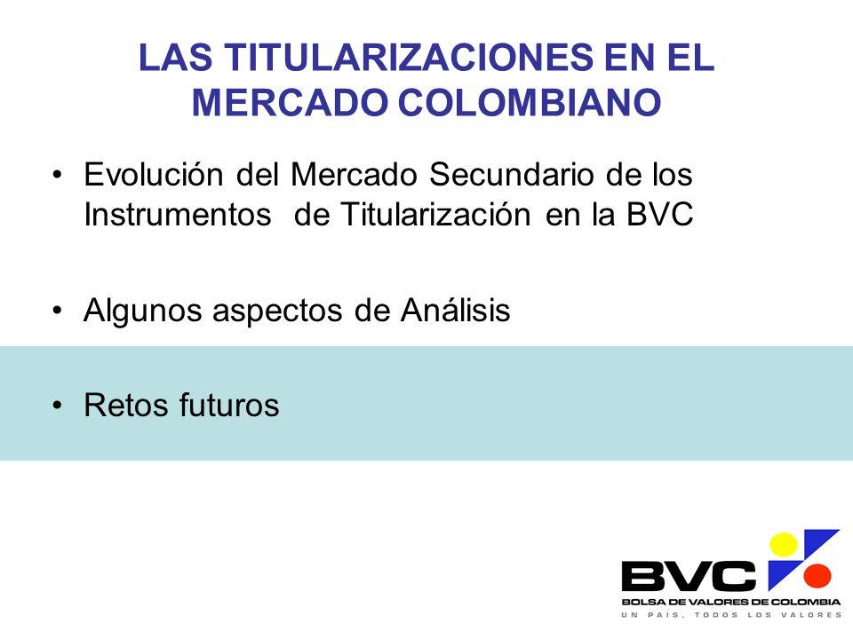 LAS TITULARIZACIONES EN EL MERCADO COLOMBIANO Evolución del Mercado Secundario de los Instrumentos de Titularización en la BVC Algunos aspectos de Aná